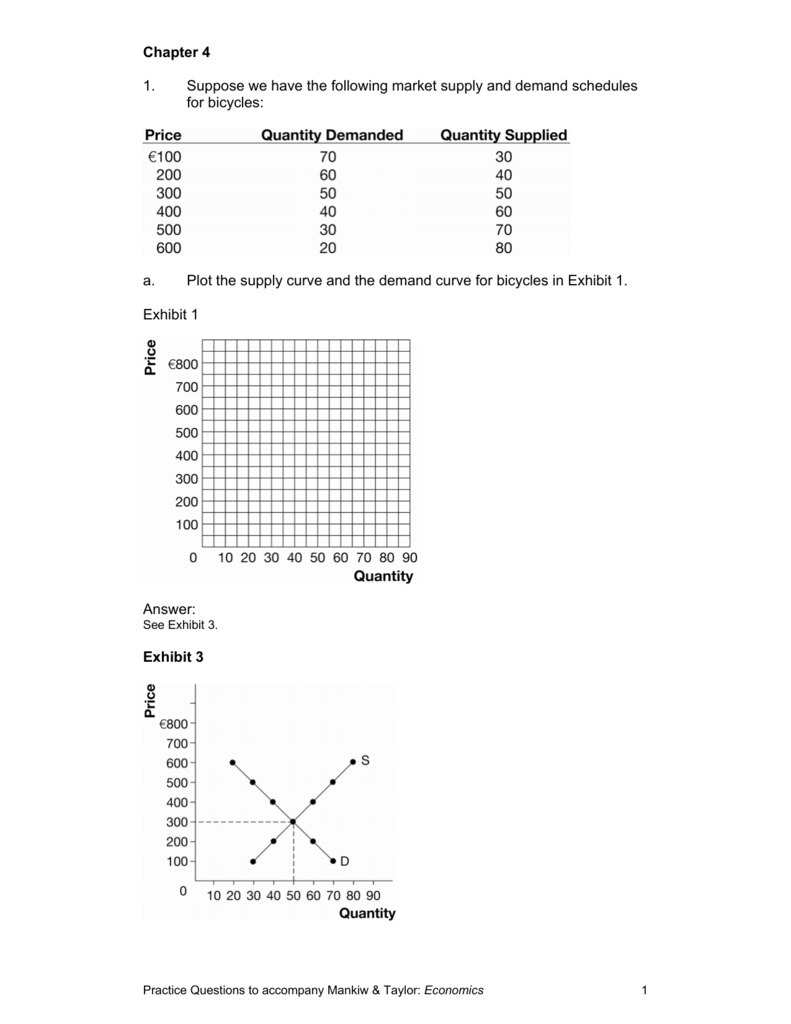 Supply And Demand Diagram Plot The Supply Curve And The Demand Curve For Bicycles