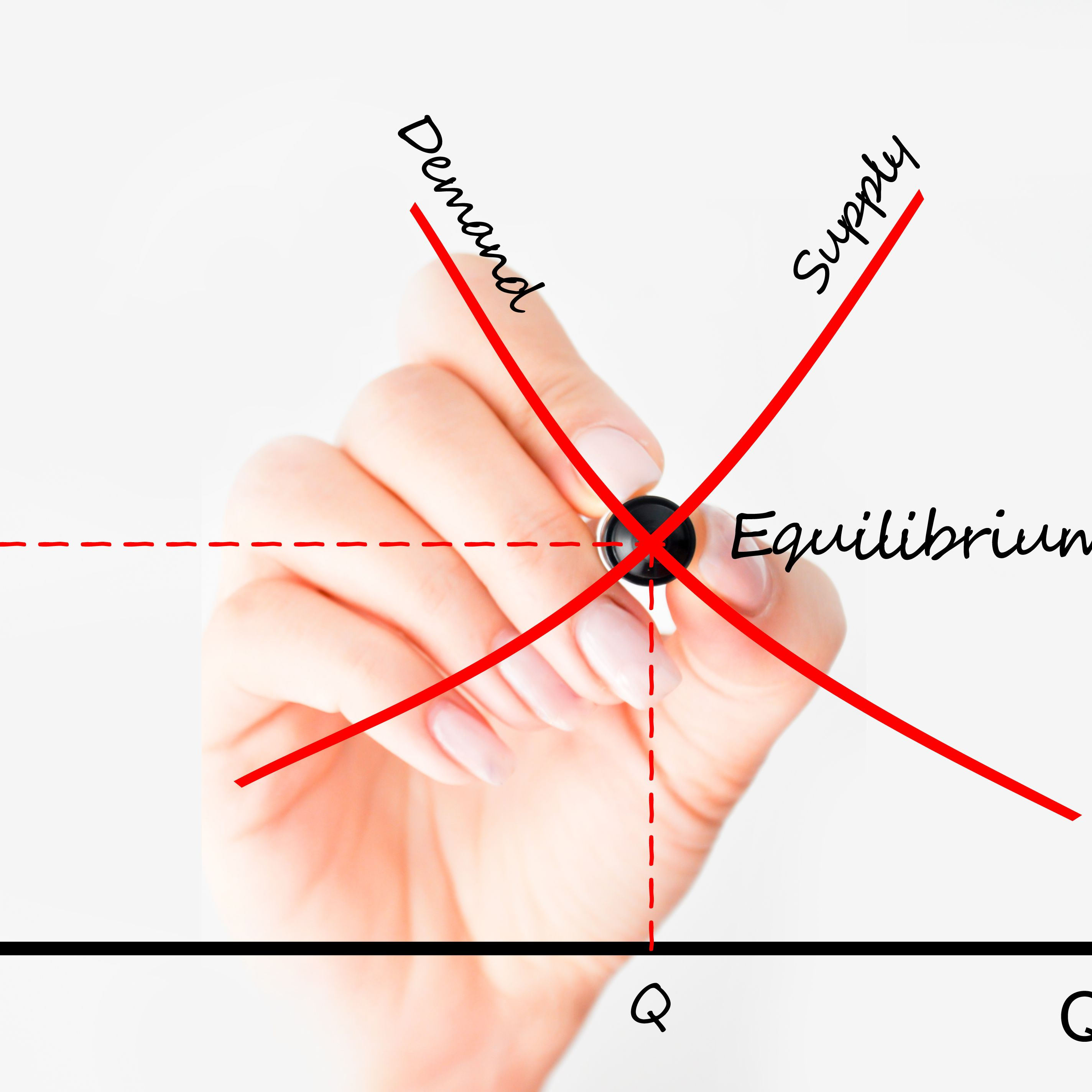 Supply And Demand Diagram The Demand Curve Explained