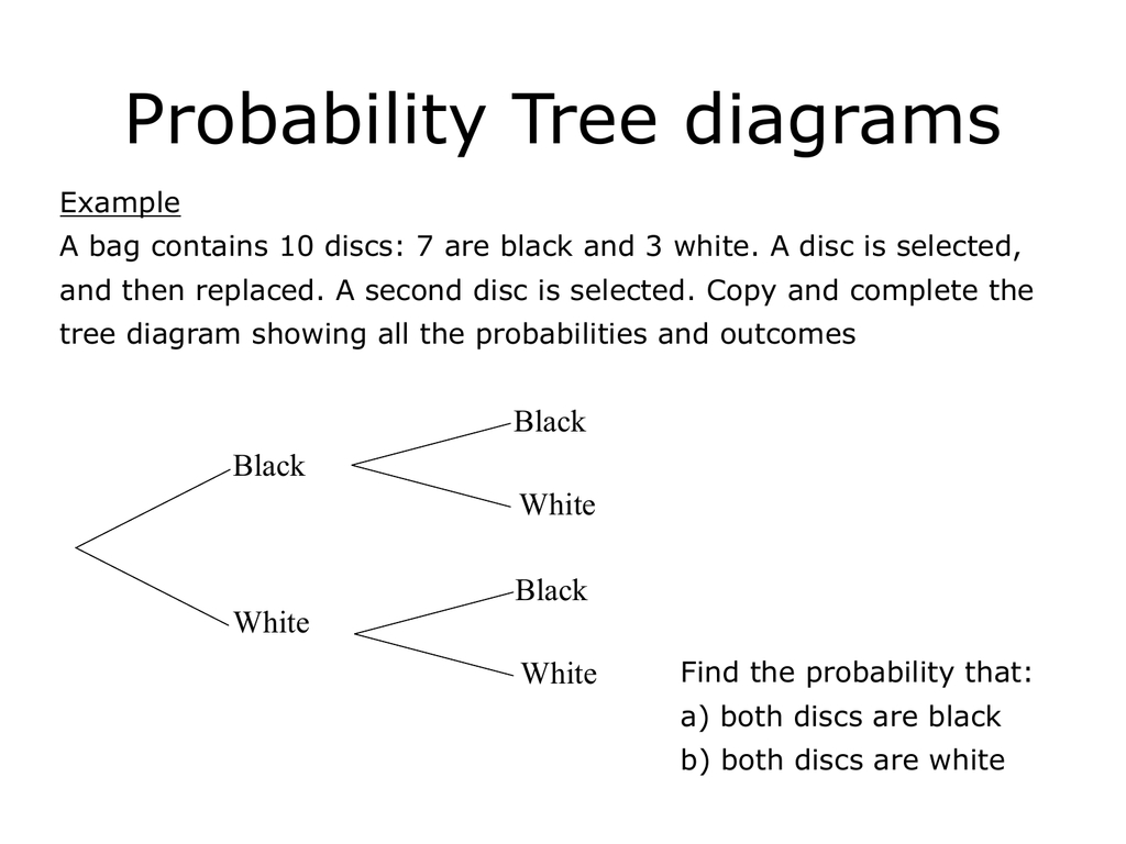 Tree Diagram Definition