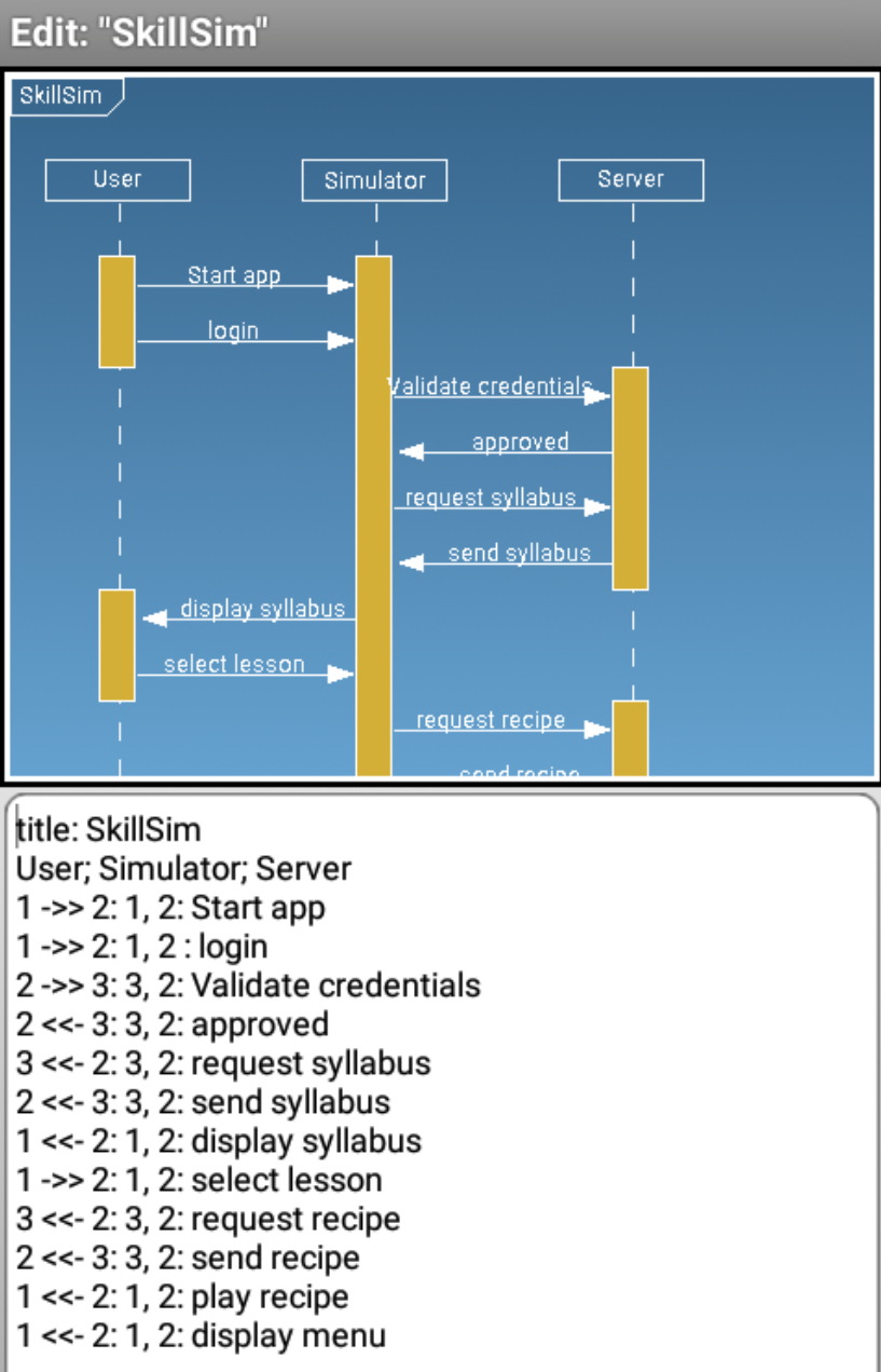 Uml Diagram Tool Text To Uml Tools Fastest Way To Create Your Models