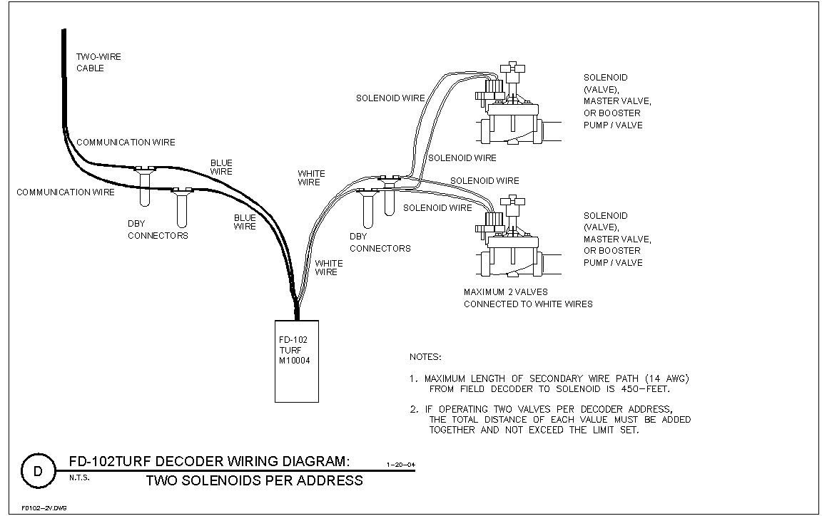 Well Pump Control Box Wiring Diagram Line Surge Protector And Field Decoder Wiring Connection To Valve