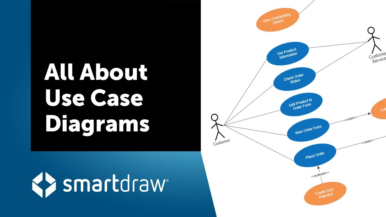 What Is A Diagram All About Use Case Diagrams What Is A Use Case Diagram Use Case Diagram Tutorial And More