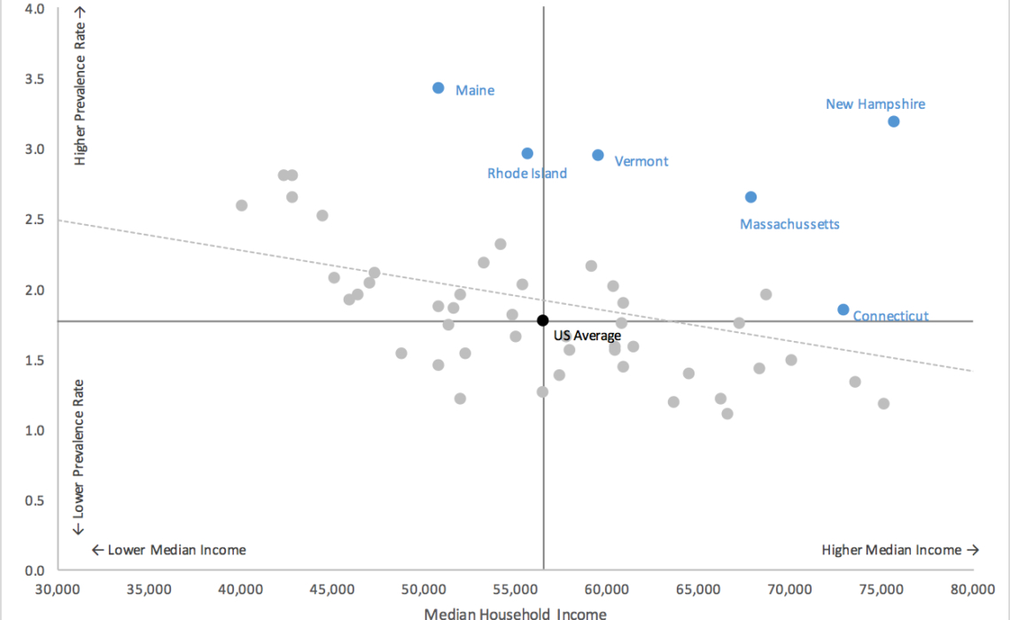 What Is A Scatter Diagram Excel Scatterplot With Custom Annotation Policy Viz