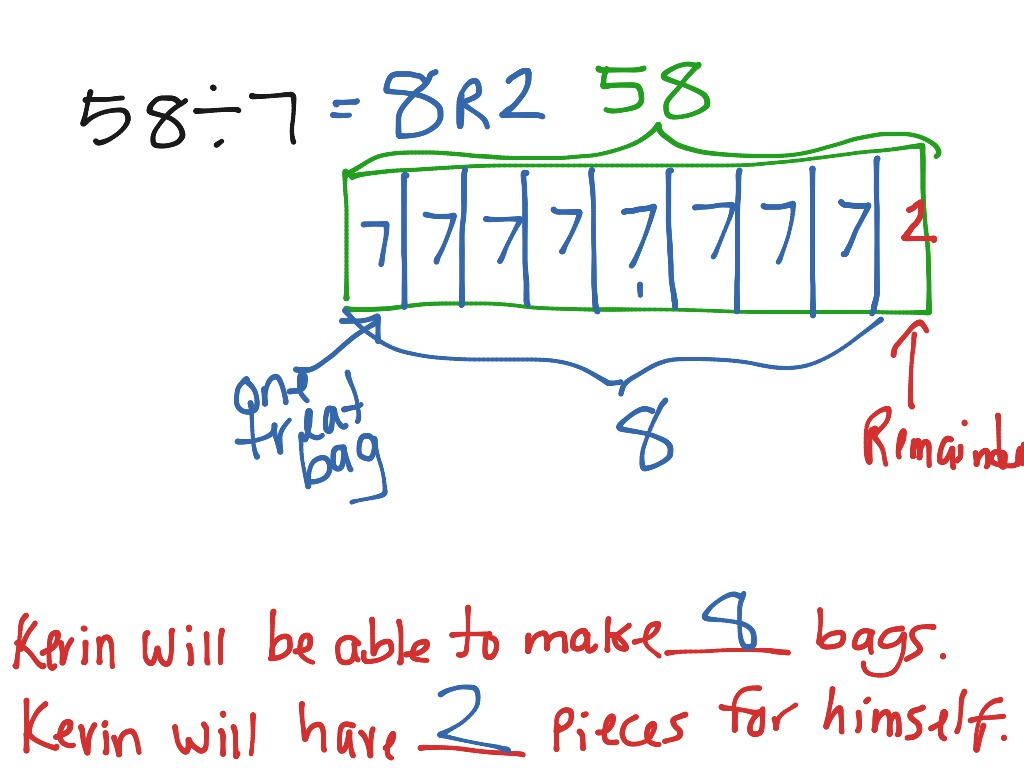 What Is A Tape Diagram Dividing With Remainders Using A Tape Diagram Lesson 14 Math