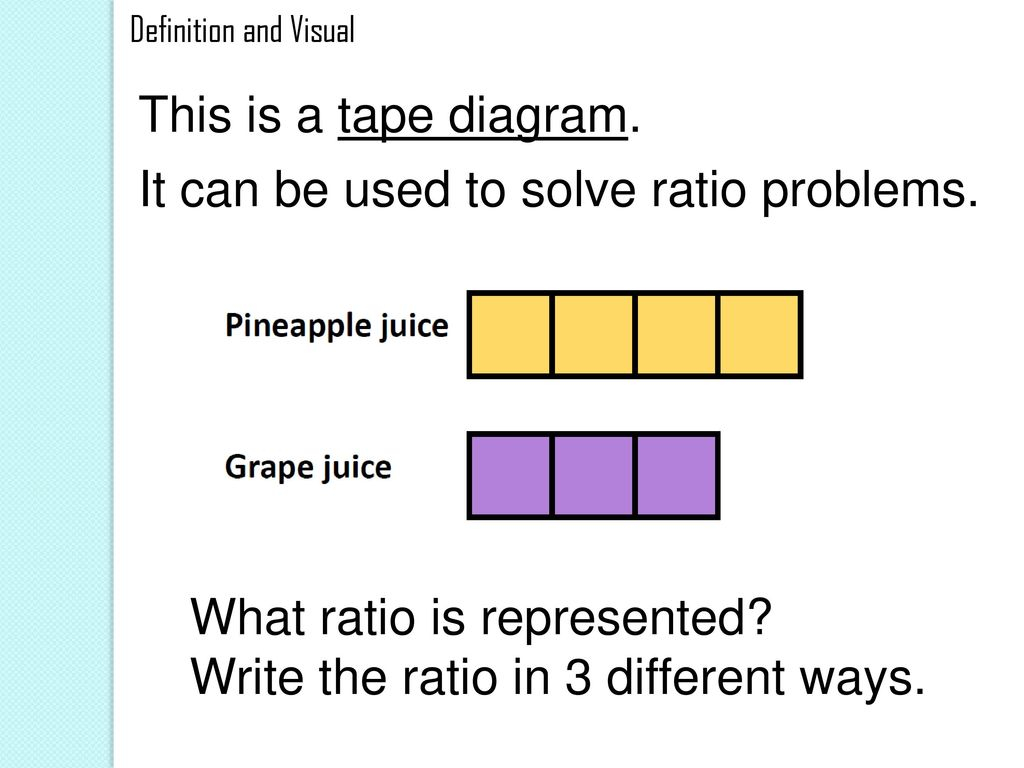What Is A Tape Diagram Solving Ratio Problems Using Tape Diagrams Ppt Download