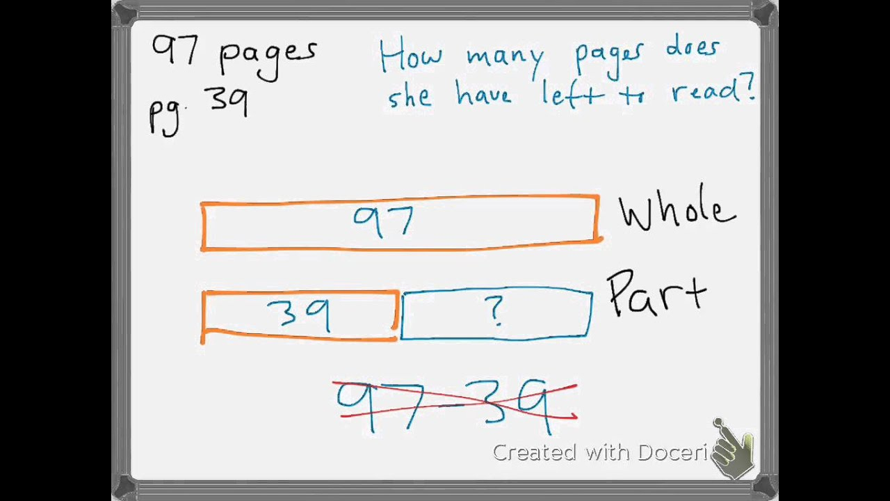 What Is A Tape Diagram Tape Diagram Subtraction