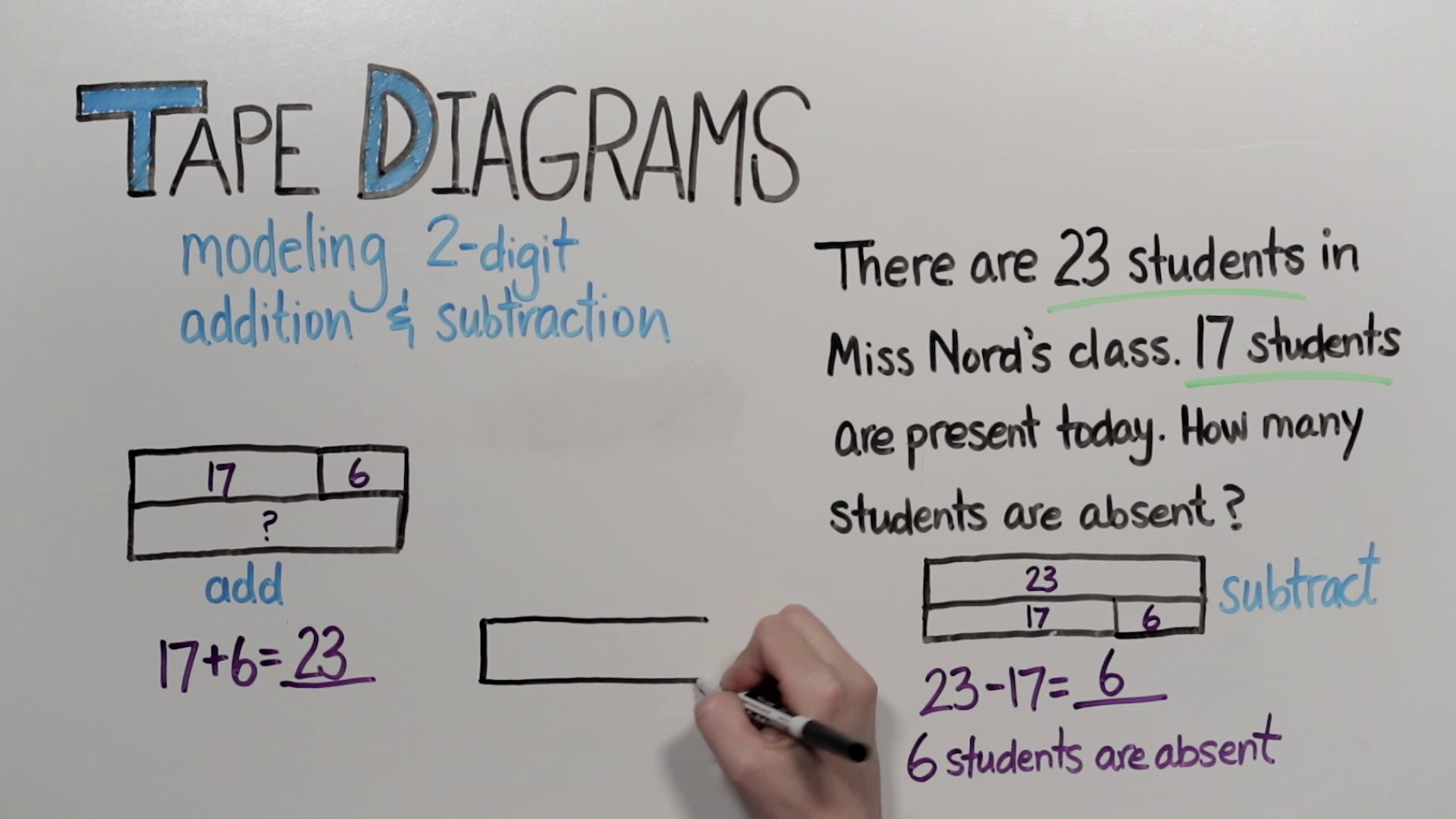 What Is A Tape Diagram Tape Diagrams 2 Digit Addition And Subtraction Grade 2