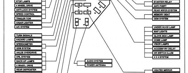 2003 Ford Ranger Fuse Box Diagram 2003 Ford Ranger Fuse Panel Diagram Wiring Diagram Review