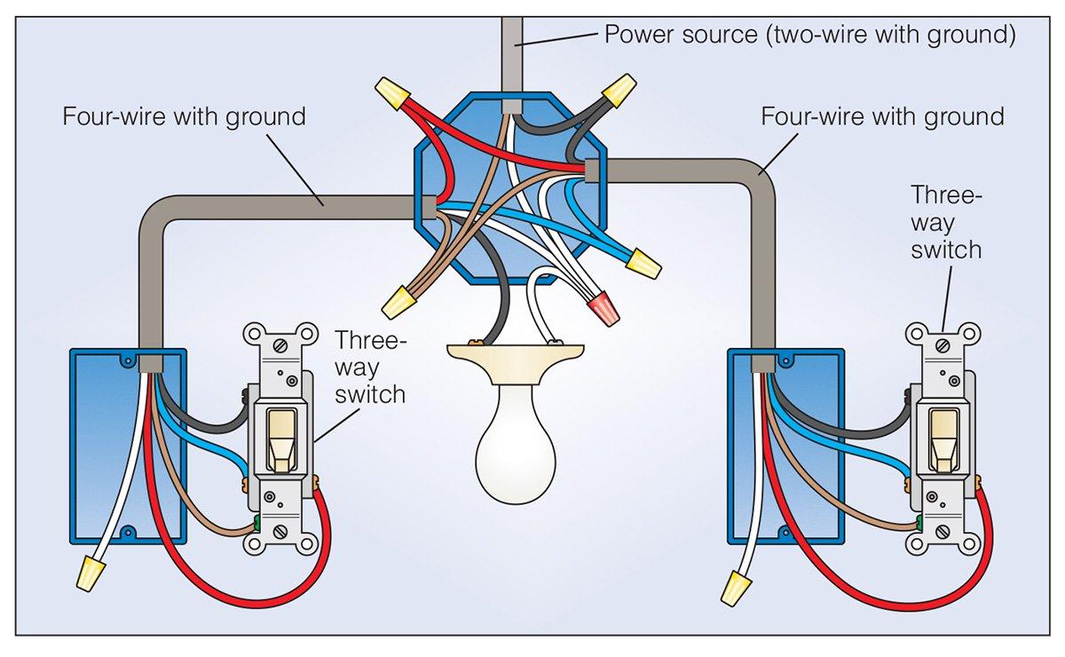 3 Way Wiring Diagram 3 Pole Light Switch Diagram Wiring Diagram Shw