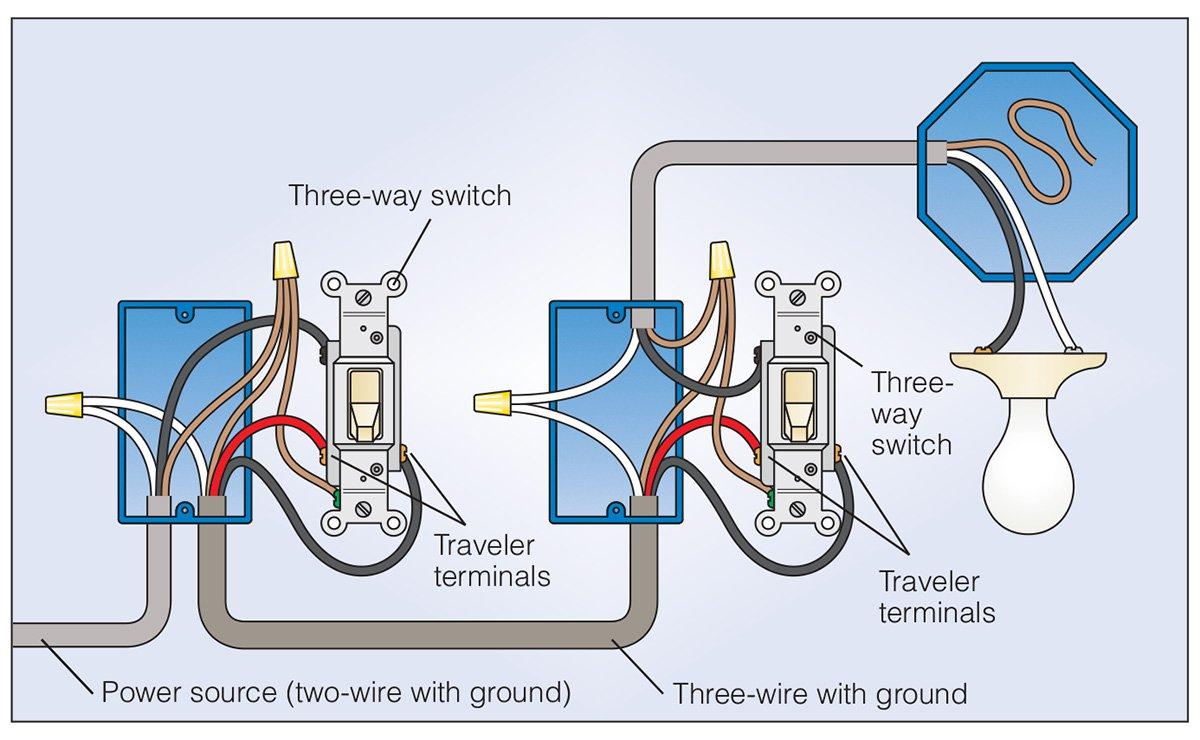 3 Way Wiring Diagram 3 Way Wiring Light Blog Wiring Diagrams