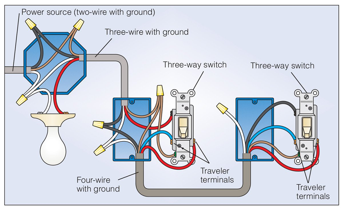3 Way Wiring Diagram Wiring Diagram 3 Way Switch 2 Today Diagram Database