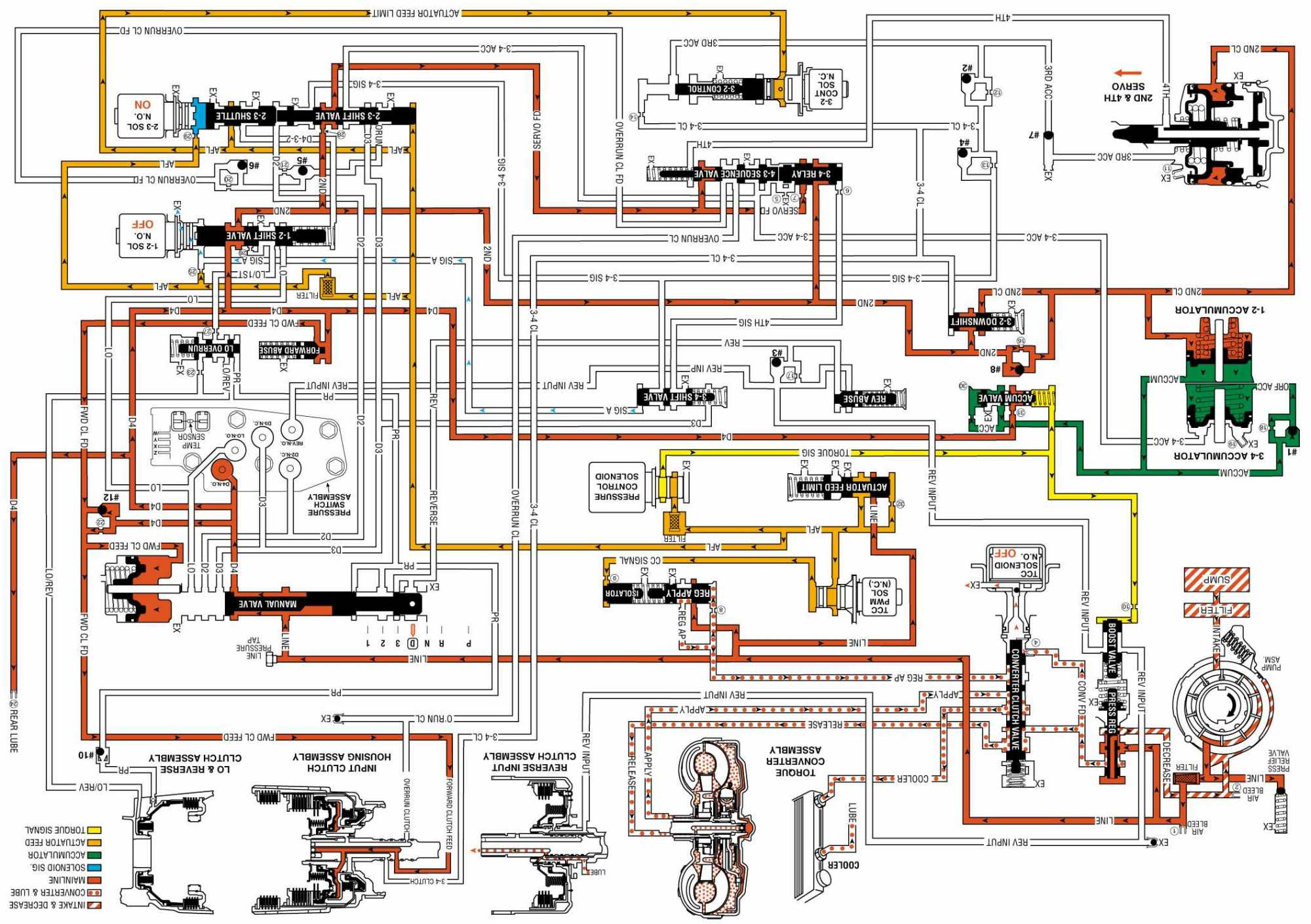 4L60e Solenoid Diagram 4l60e Transmission Hydraulic Diagram On Chevy 4l60e Transmission