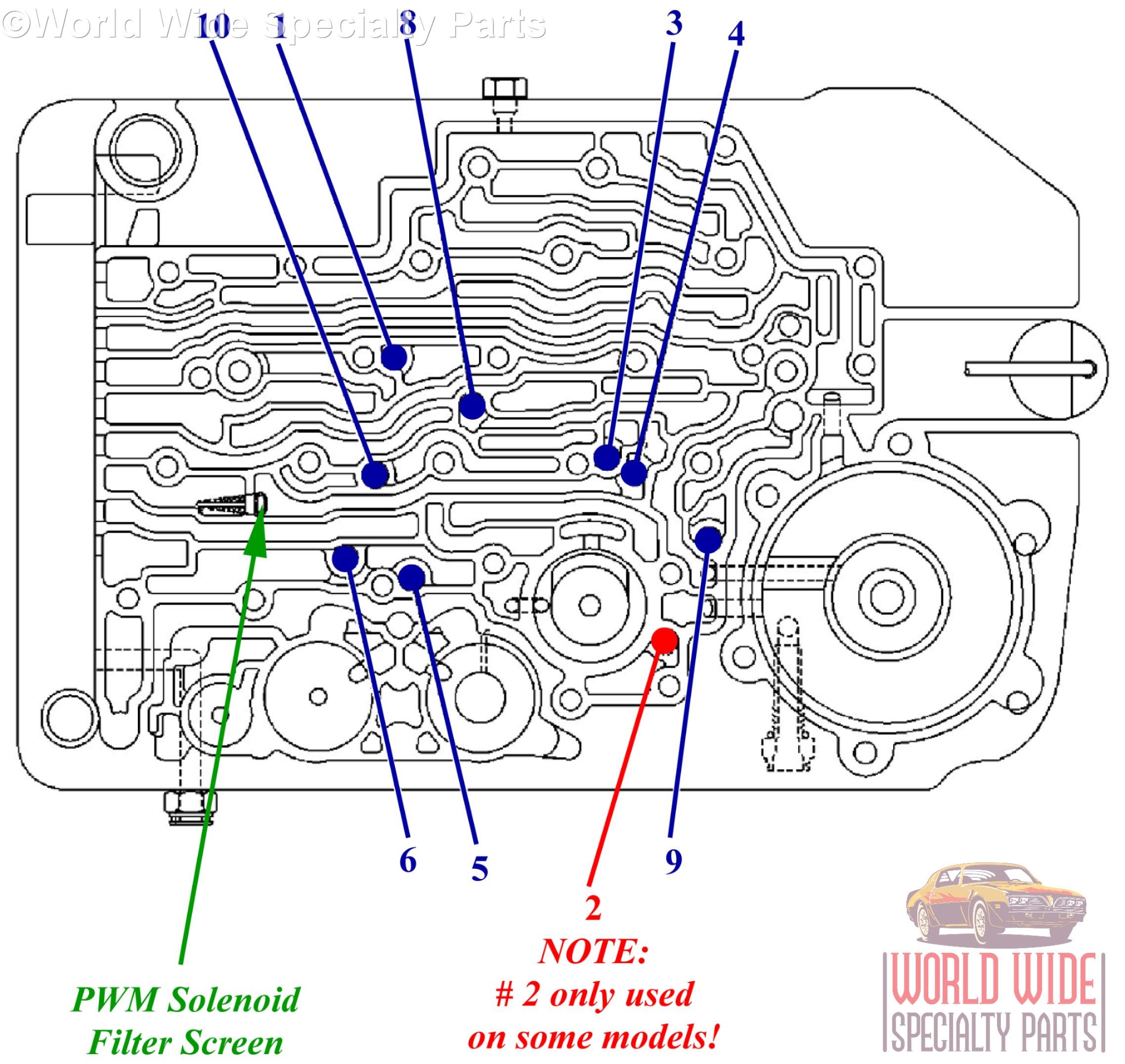 4L60e Solenoid Diagram 4l80e Automatic Reverse Lockout Solenoid Diagram Wiring Diagram