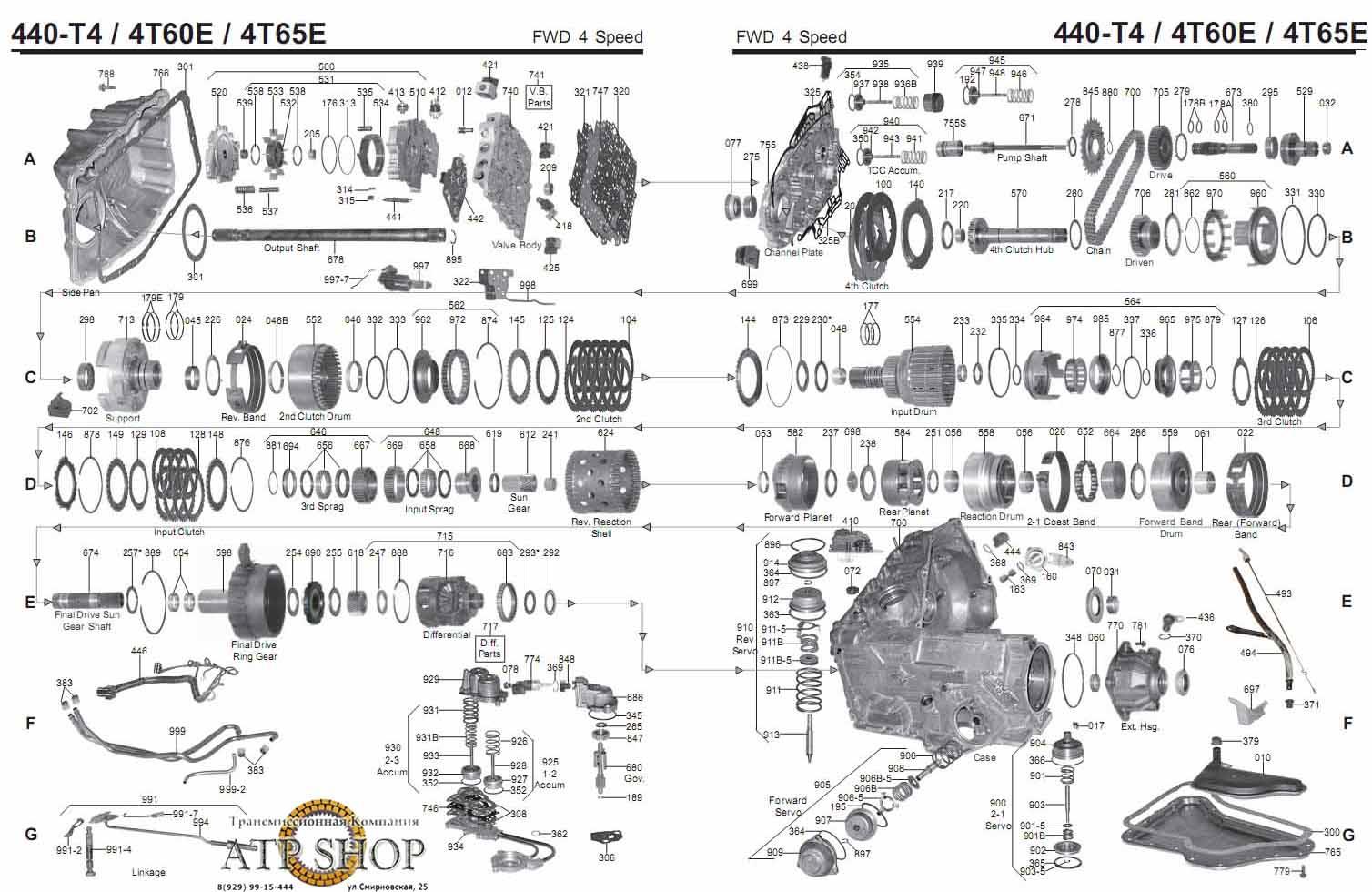 4L60e Solenoid Diagram 4t60e Transmission Diagram Breakdown Wiring Diagram Shw