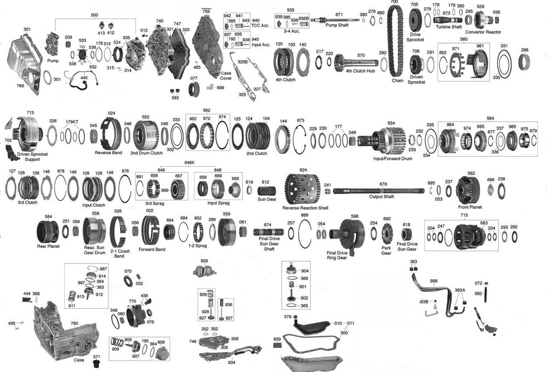 4L60e Solenoid Diagram 4t65e Diagram Wiring Diagram Directory