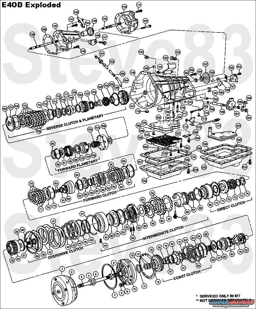 4L60e Solenoid Diagram E40d Solenoid Pin Diagram Preview Wiring Diagram