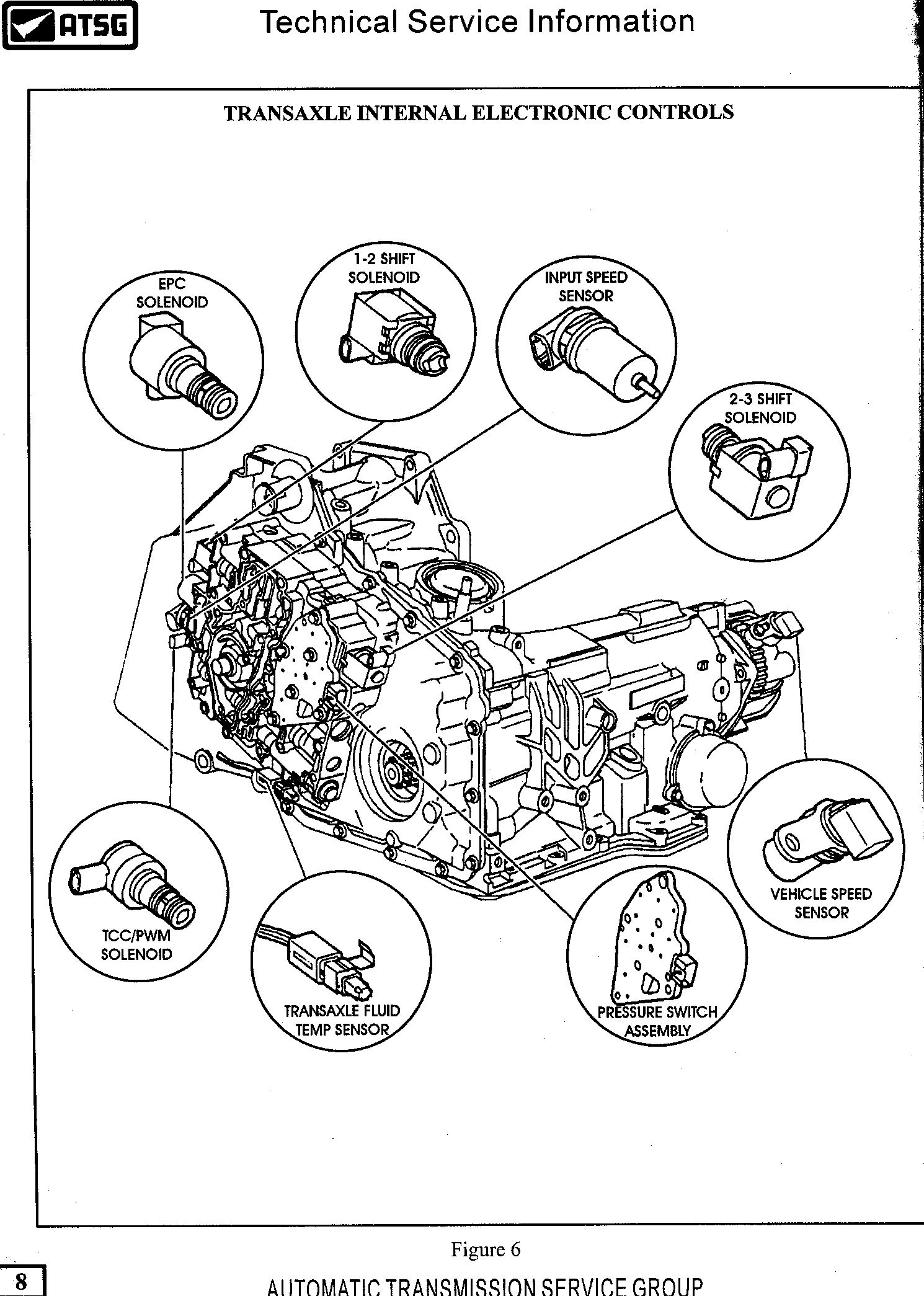 4L60e Solenoid Diagram Gm 4t65e Diagram Wiring Diagram Project