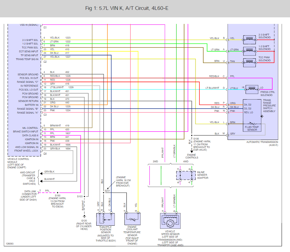 4L60e Solenoid Diagram Transmission Wiring Diagrams Please Can I Get A Chevy 4l60e