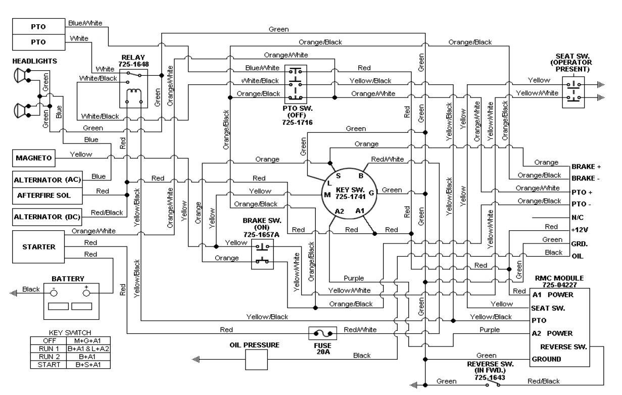 5Hp Briggs And Stratton Carburetor Diagram 5 Hp Briggs Engine Diagram Today Diagram Database