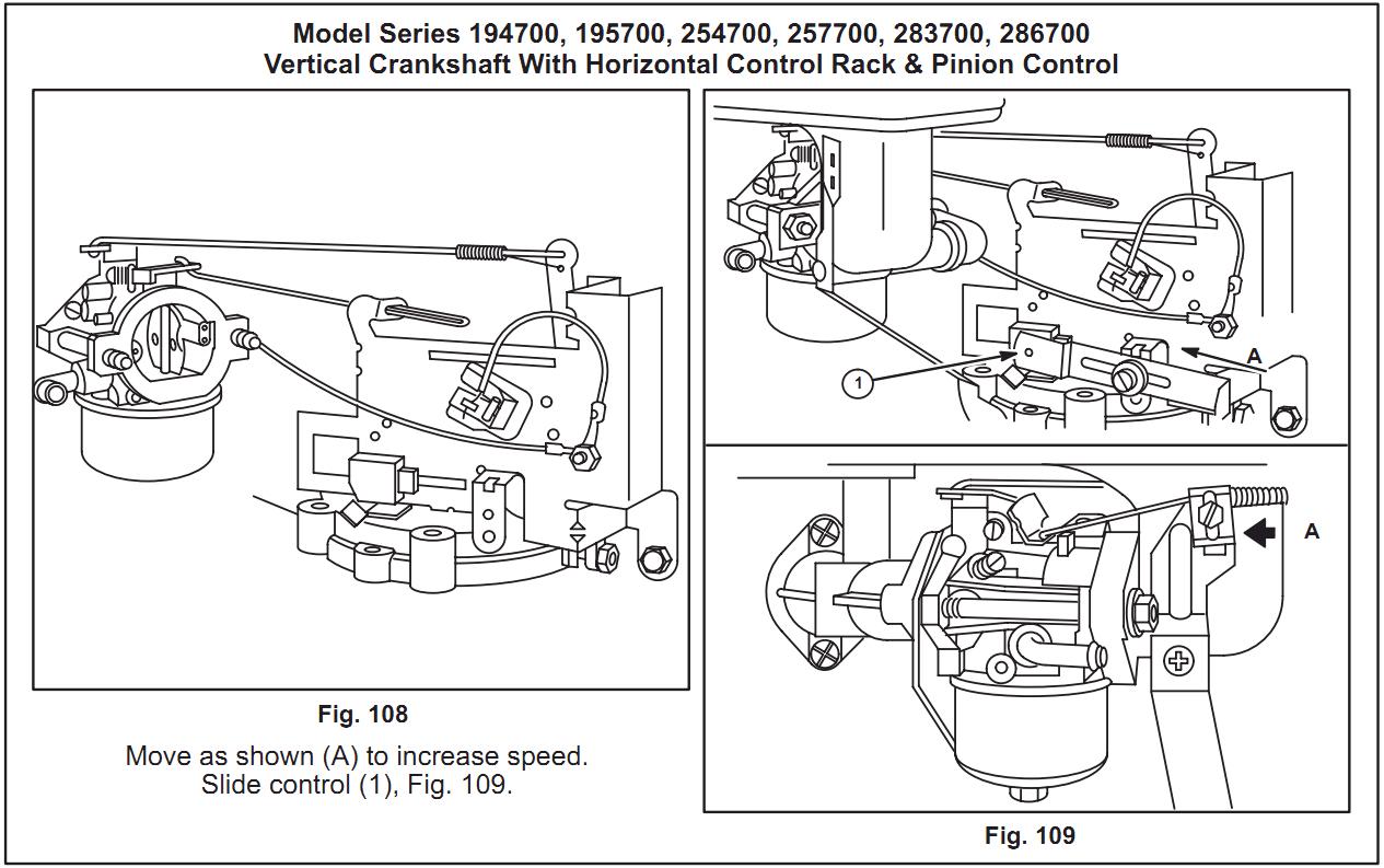 5Hp Briggs And Stratton Carburetor Diagram Briggs And Stratton 18 5 Hp Ohv Intek Engine Diagram Share The