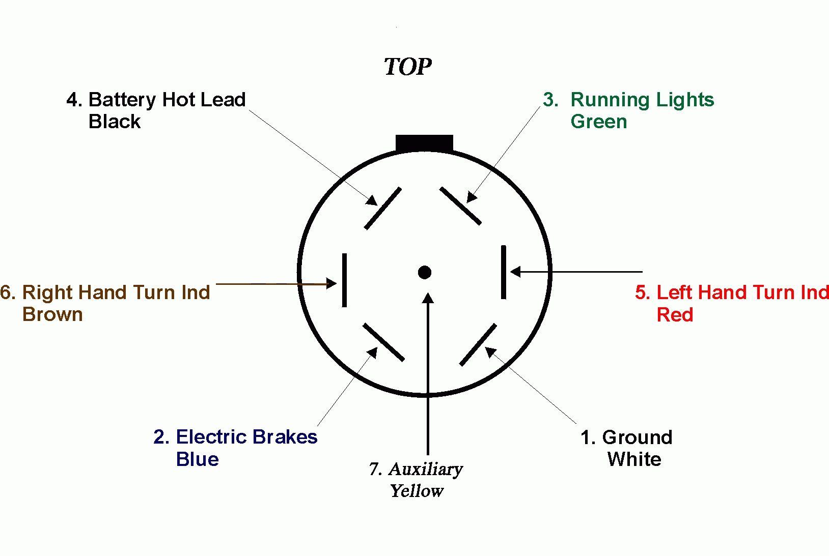 7 Pin Wiring Diagram 1997 Truck Wiring Harness 7 Pin Wiring Diagram Local