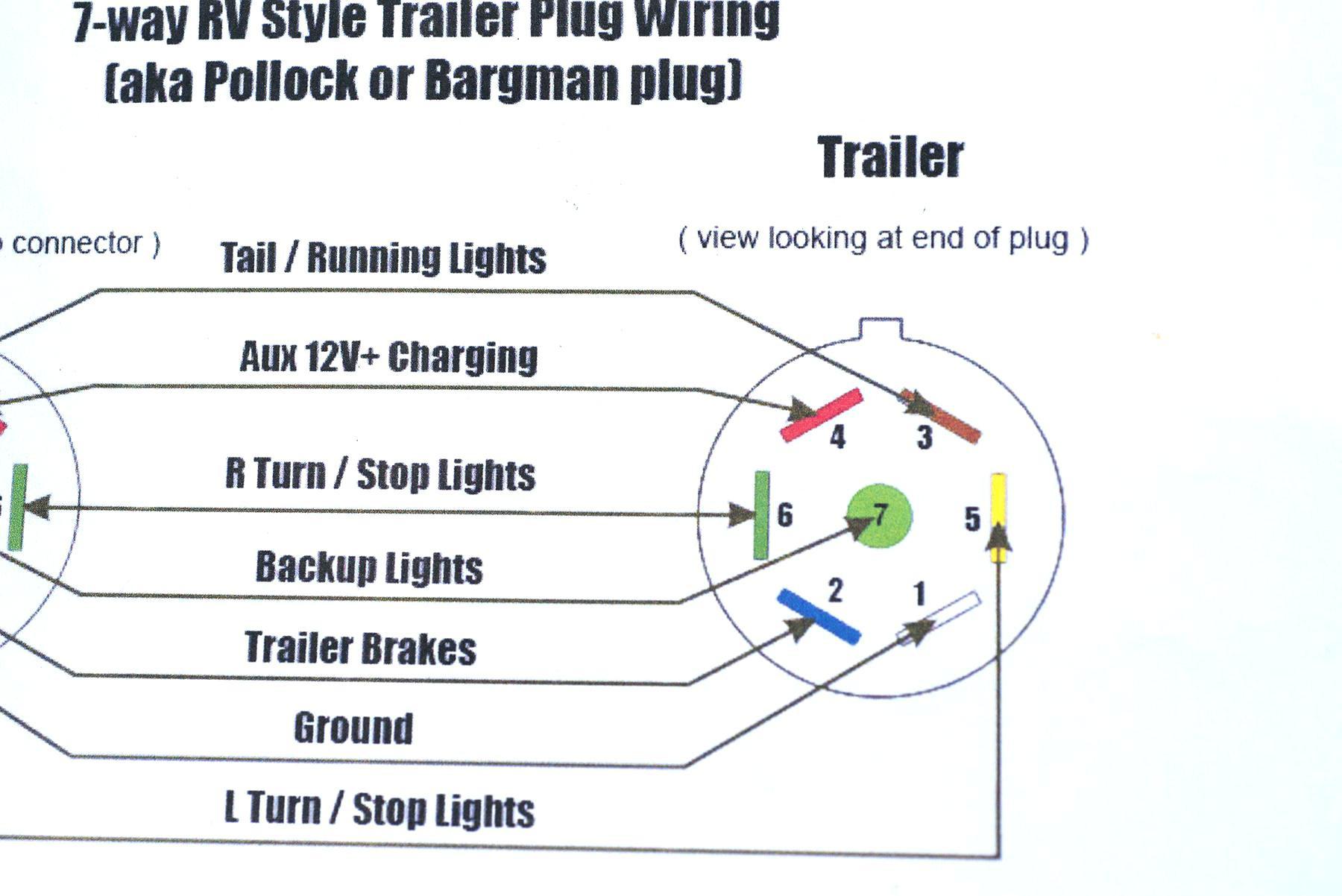 7 Pin Wiring Diagram 7 Pin Wiring Diagram Truck Wiring Diagram Review
