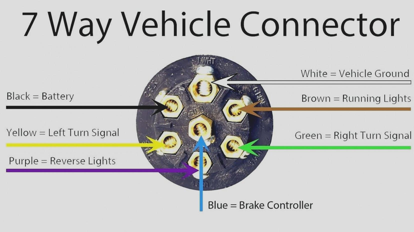 7 Way Trailer Wiring Diagram 7 Pin Trailer Wiring Harness Wiring Diagram Save