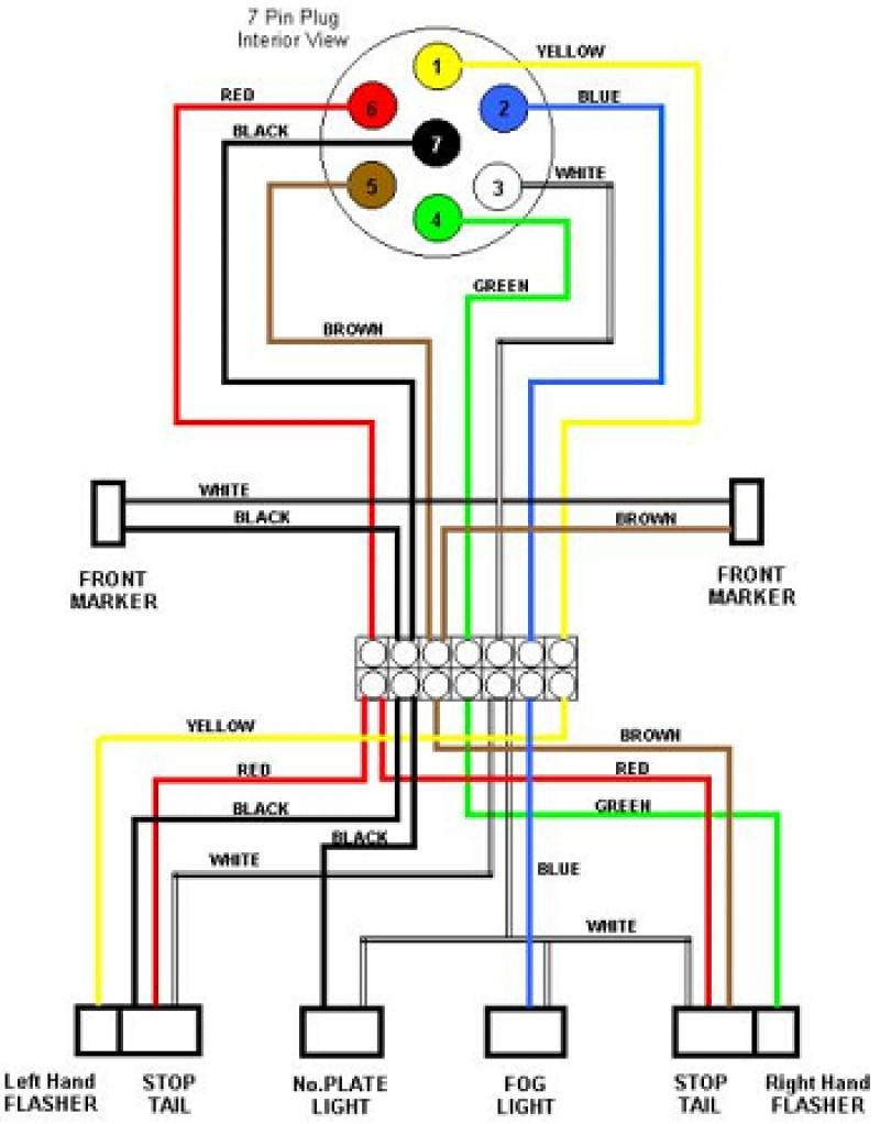 7 Way Trailer Wiring Diagram Trailer Wire Harness Diagram Today Diagram Database