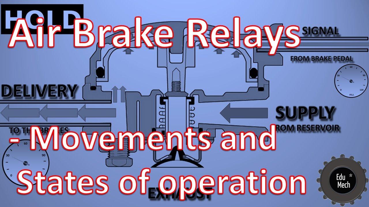 Air Brake Foot Valve Diagram Air Brake Relay Valve Operationmovements Without Narration
