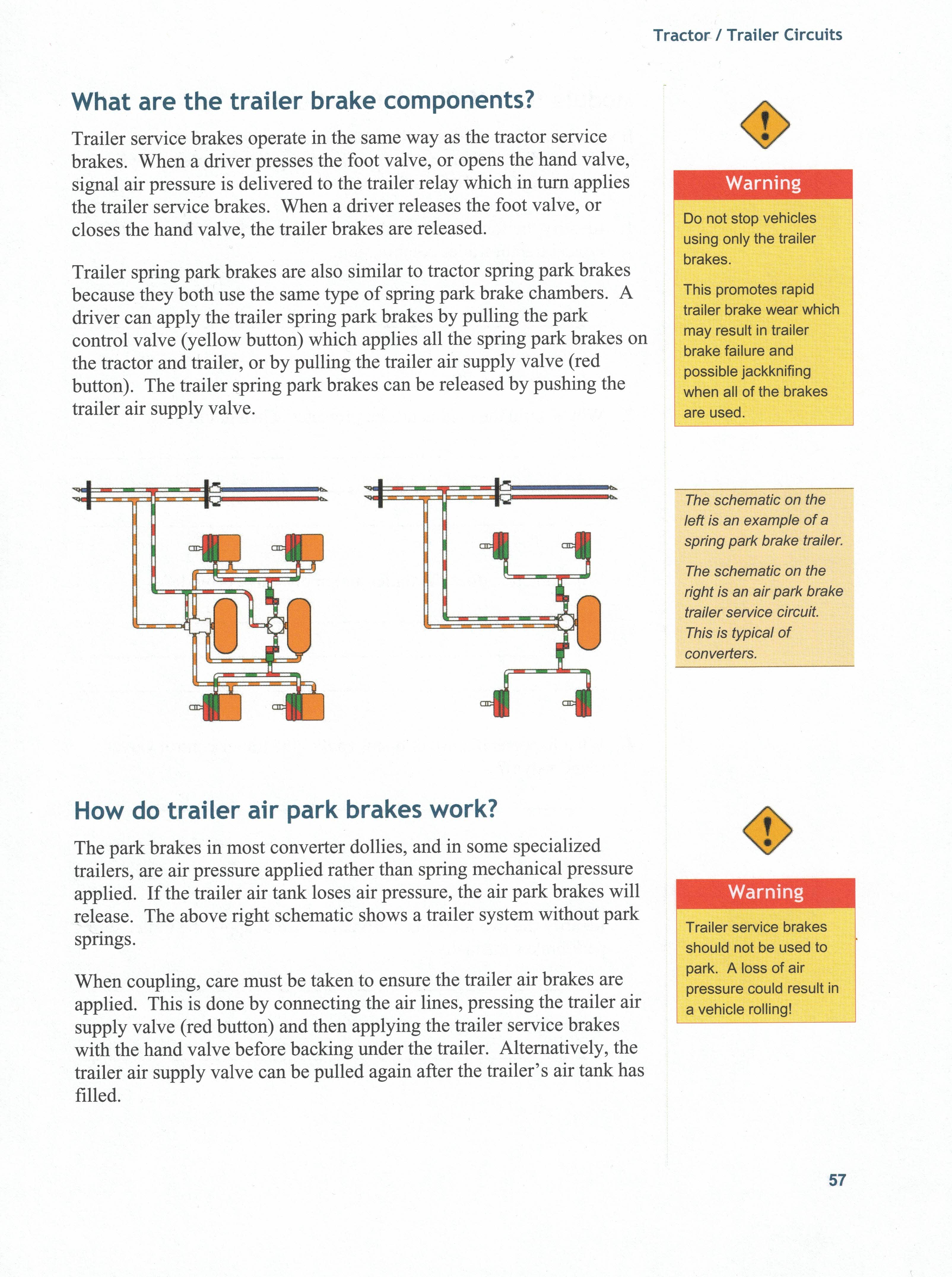 Air Brake Foot Valve Diagram Alberta Manual Professional