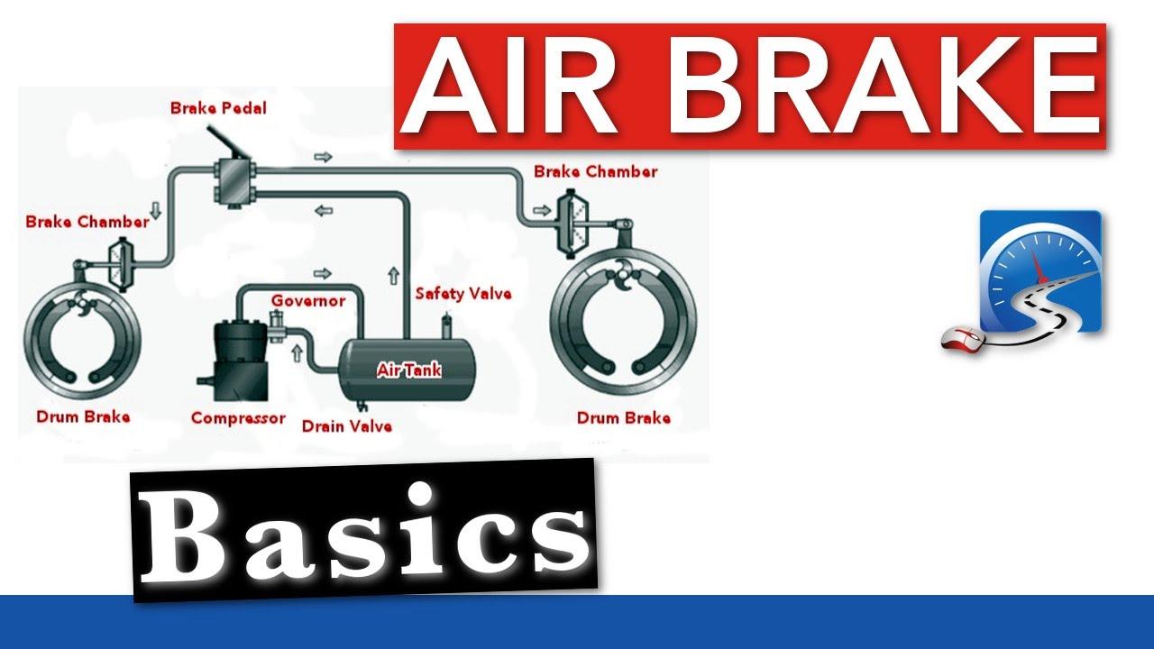 Air Brake Foot Valve Diagram Basic Cdl Air Brake Components