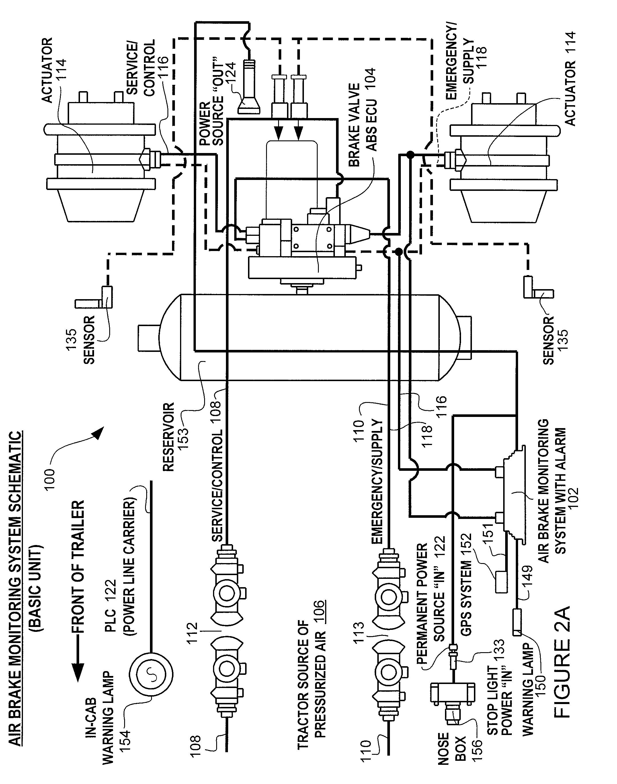 Air Brake Foot Valve Diagram Bendix Abs Wiring Diagram Go Wiring Diagrams