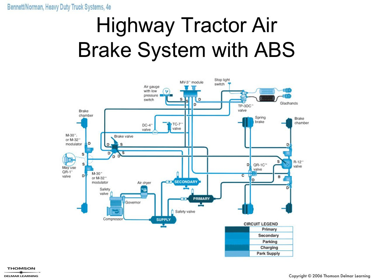 Air Brake Foot Valve Diagram Chapter 28 Truck Brake Systems Ppt Video Online Download