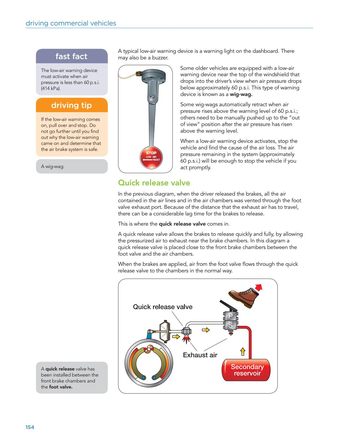 Air Brake Foot Valve Diagram Driving Commercial Vehicles Insurance Corporation Of Bc Issuu