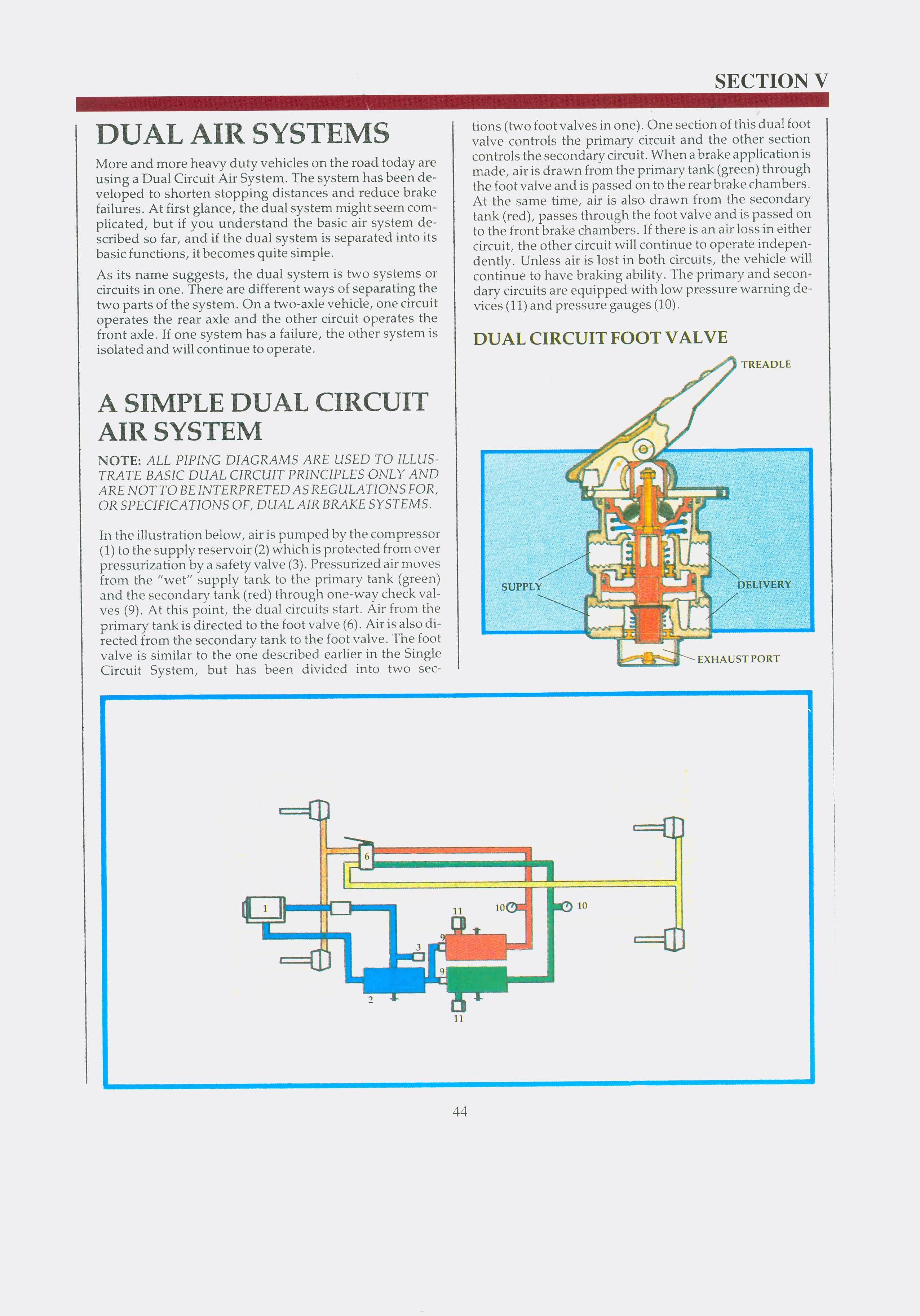 Air Brake Foot Valve Diagram Newfoundland And Labrador Pdf