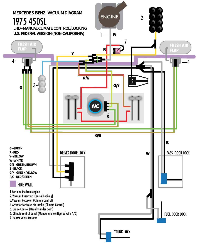 Air Brake Foot Valve Diagram Saturn Sl1 Vacuum Line Diagram To Download Saturn Sl1 Vacuum Line