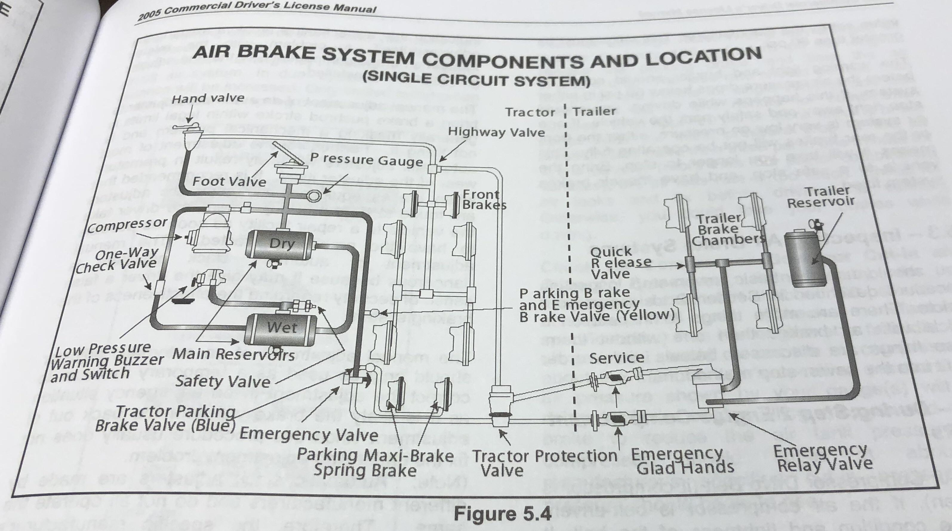 Air Brake Foot Valve Diagram So Much Just So Much Of This Diagram Keming