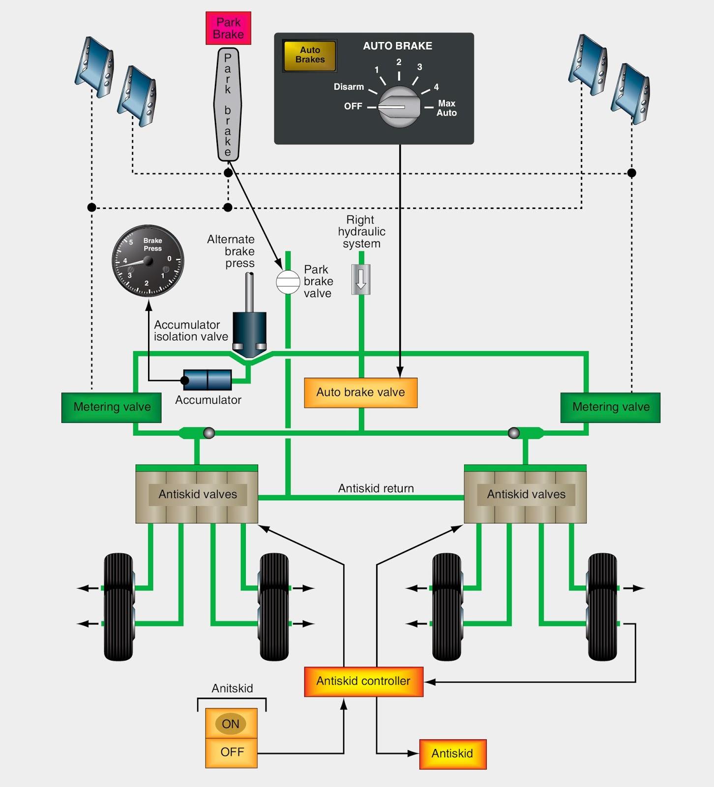 Air Brake Foot Valve Diagram Wrg 9303 Air Brakes Schematic