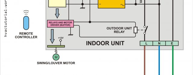 Air Conditioner Wiring Diagram Pdf Air Conditioning Schematic Diagram Wiring Diagram Local