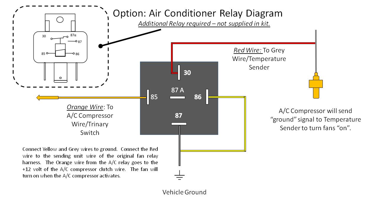 Air Conditioner Wiring Diagram Pdf Basic Relay Diagram Pdf Wiring Diagram Article