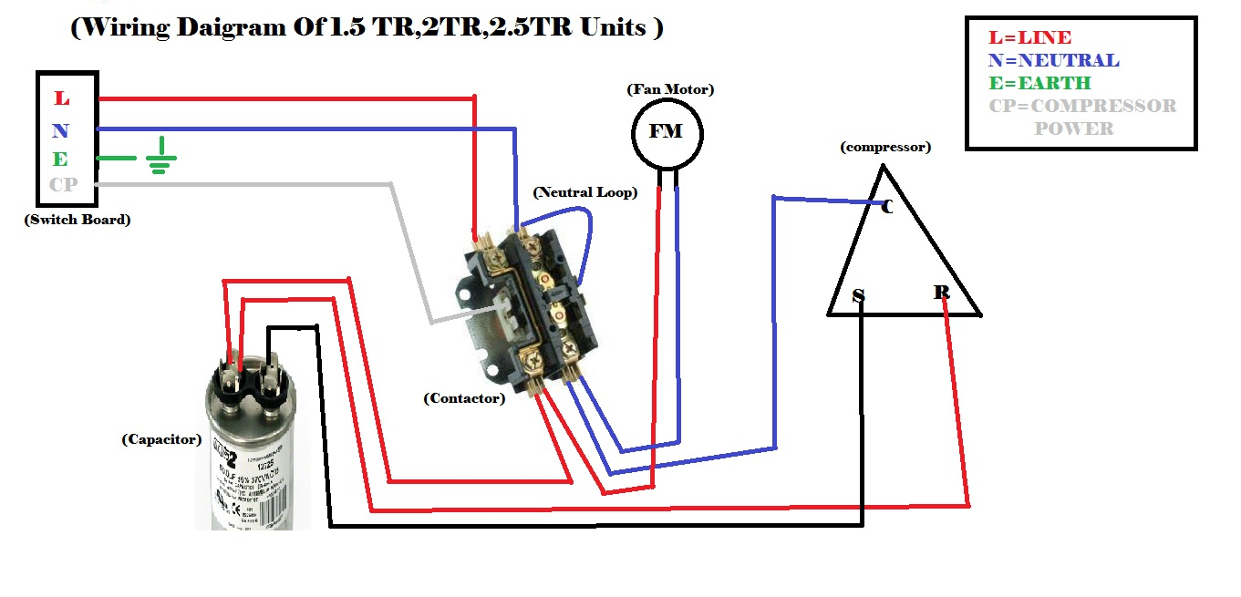 Air Conditioner Wiring Diagram Pdf Outdoor Ac Wiring Bookmark About Wiring Diagram