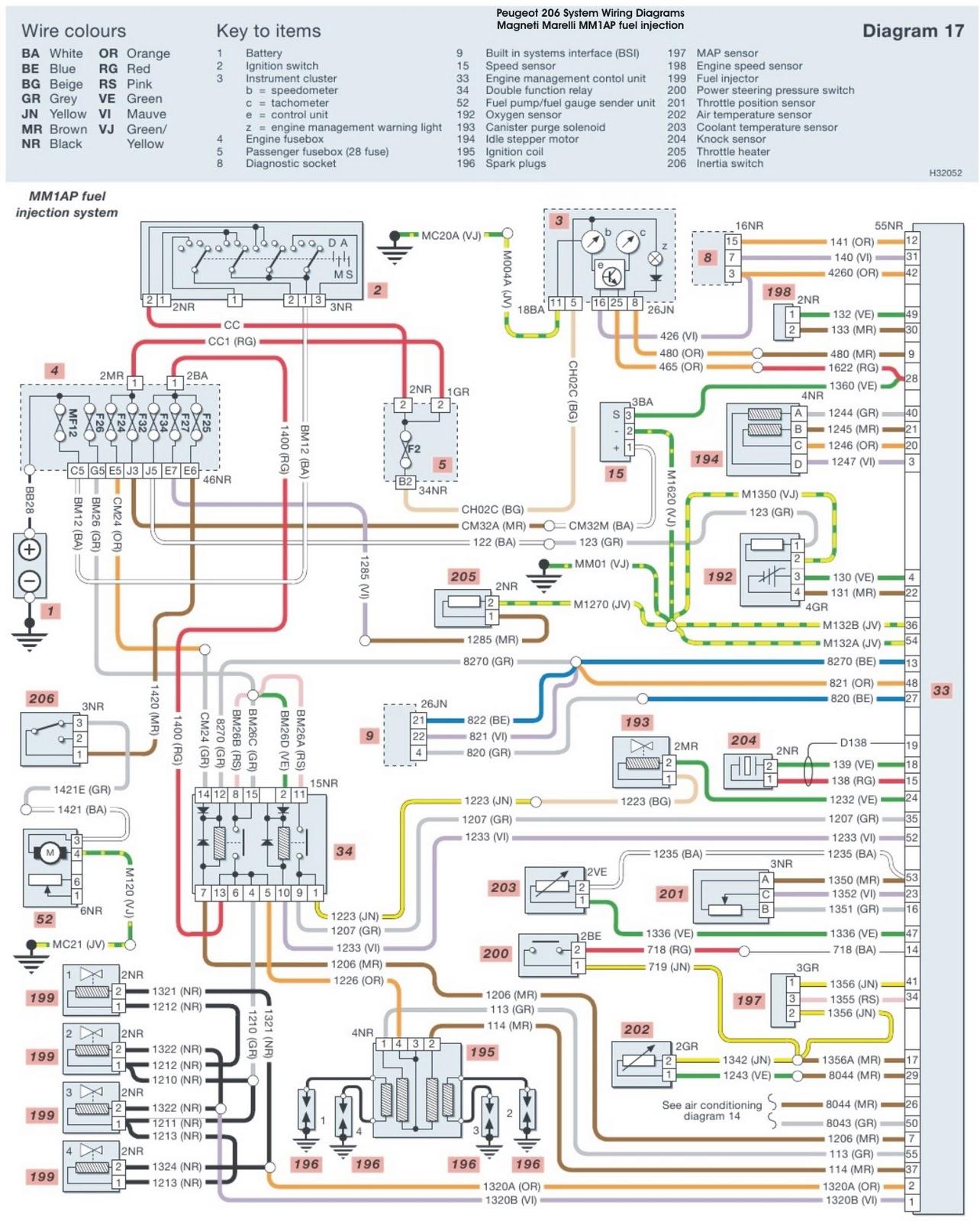 Air Conditioner Wiring Diagram Pdf Peugeot Ac Wiring Diagrams Wiring Diagram Img
