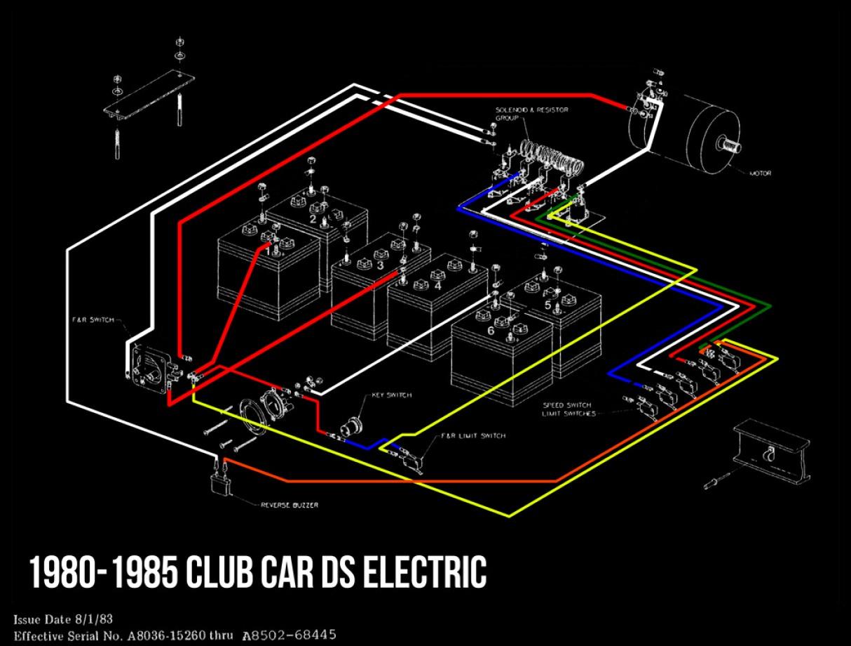 Automotive Wiring Diagrams Wiring Diagram For 1980 Club Car Golf Cart Wiring Diagram Directory