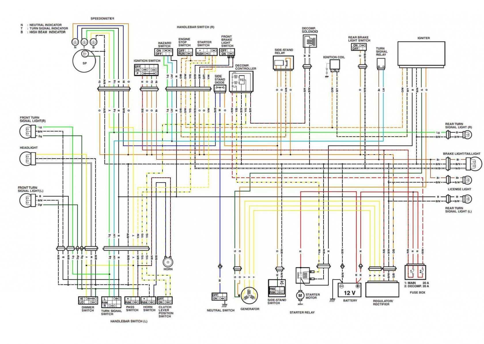 Automotive Wiring Diagrams Wiring Diagrams Online Wiring Diagram Shw