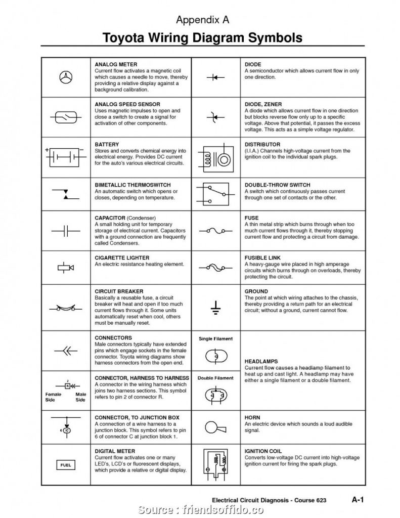 Automotive Wiring Diagrams Wiring Diagrams Symbols Wiring Diagram Article