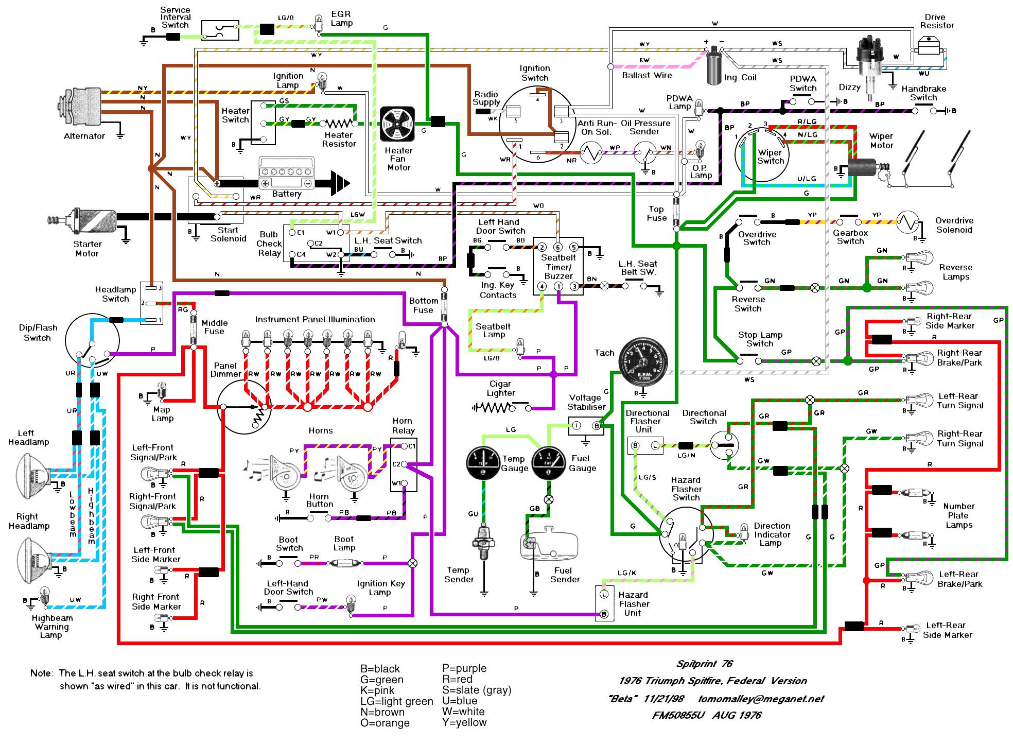 Automotive Wiring Diagrams Wiring Schematics For Cars Schema Wiring Diagrams