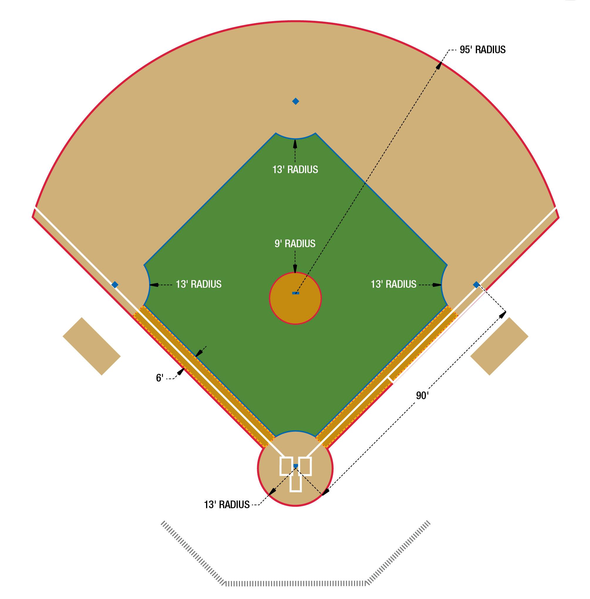 Baseball Field Diagram Baseball 90 Beacon Athletics