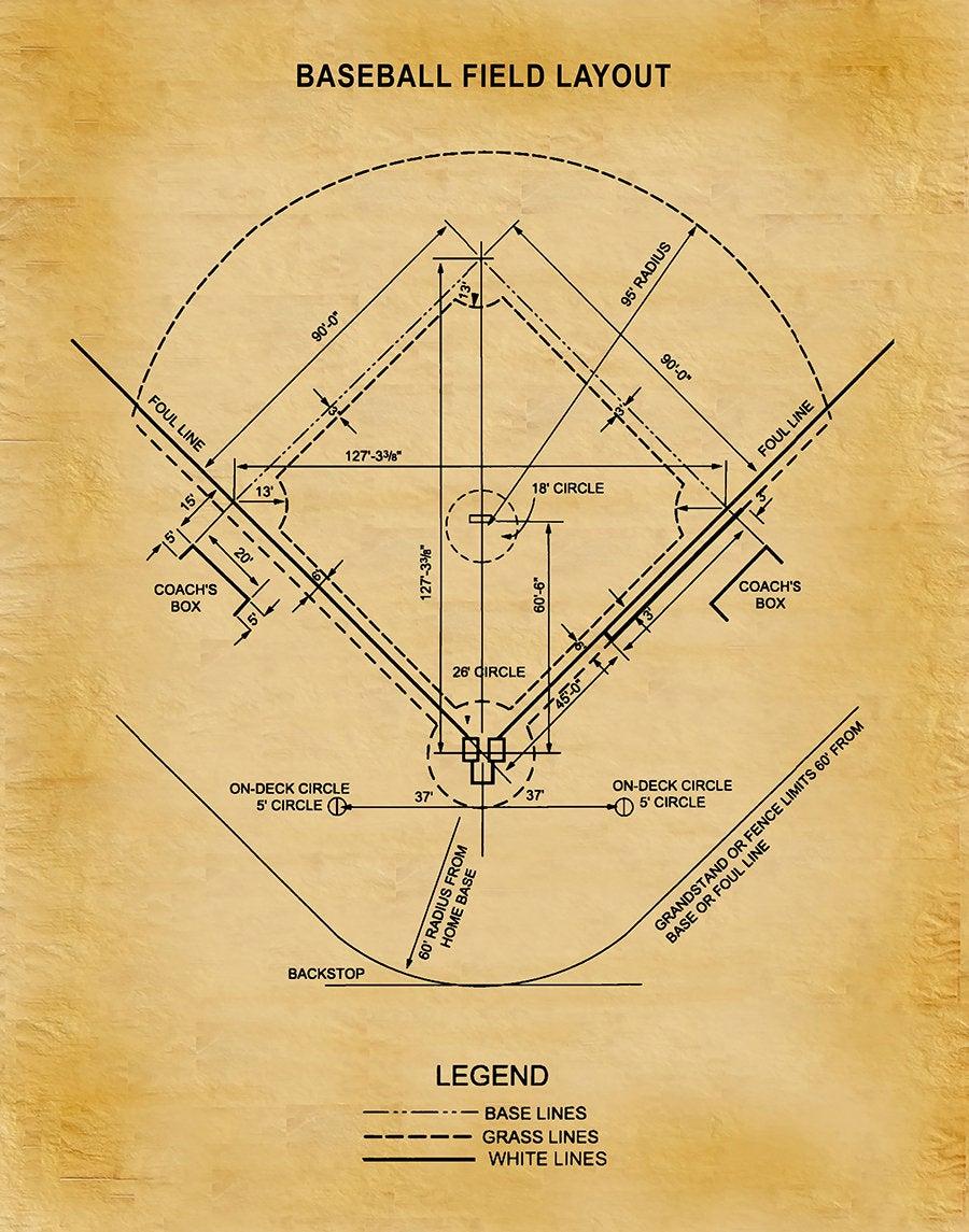 Baseball Field Diagram Baseball Field Diagram Baseball Diamond Print Baseball Player