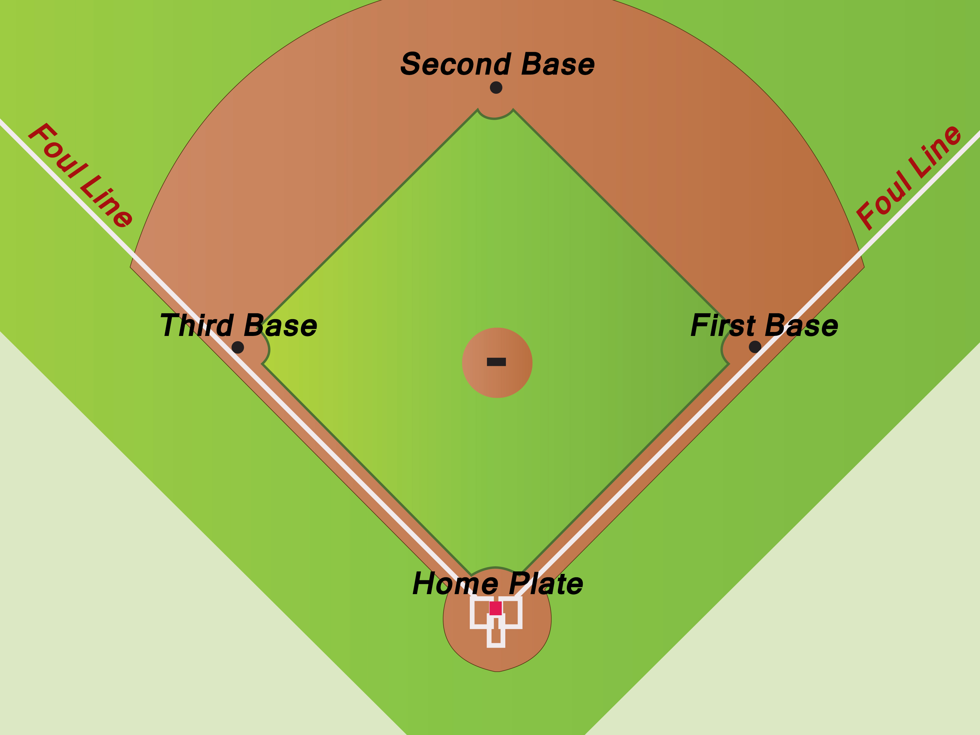 Baseball Field Diagram Baseball Field Diagram Printable Group With 35 Items