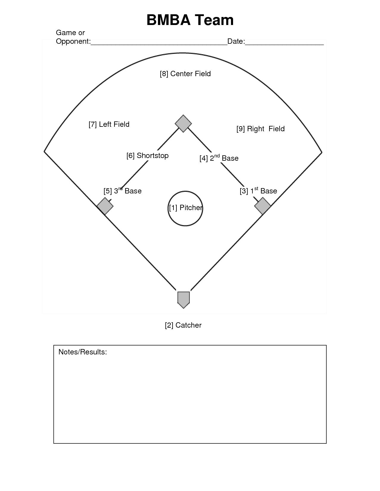 Baseball Field Diagram Baseball Field Diagram Printable Layout Wiring Diagram Web